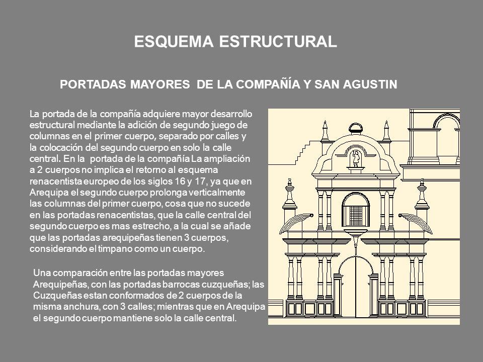 ESQUEMA ESTRUCTURAL PORTADAS MAYORES DE LA COMPAÑÍA Y SAN AGUSTIN