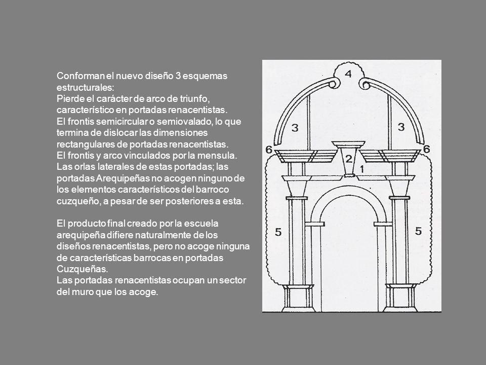 Conforman el nuevo diseño 3 esquemas estructurales: