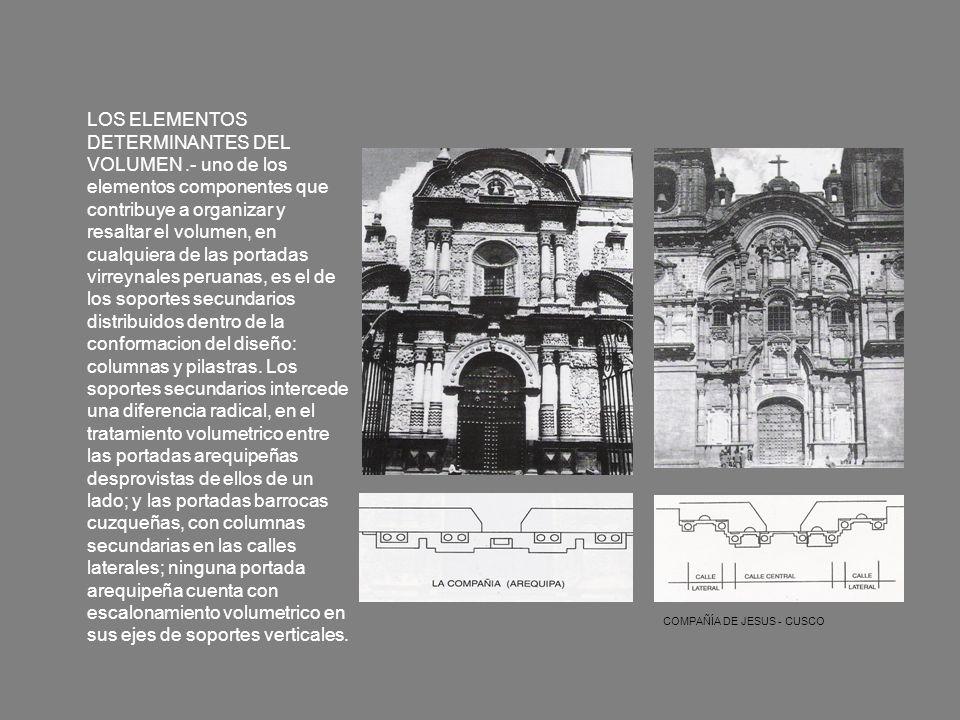 LOS ELEMENTOS DETERMINANTES DEL VOLUMEN