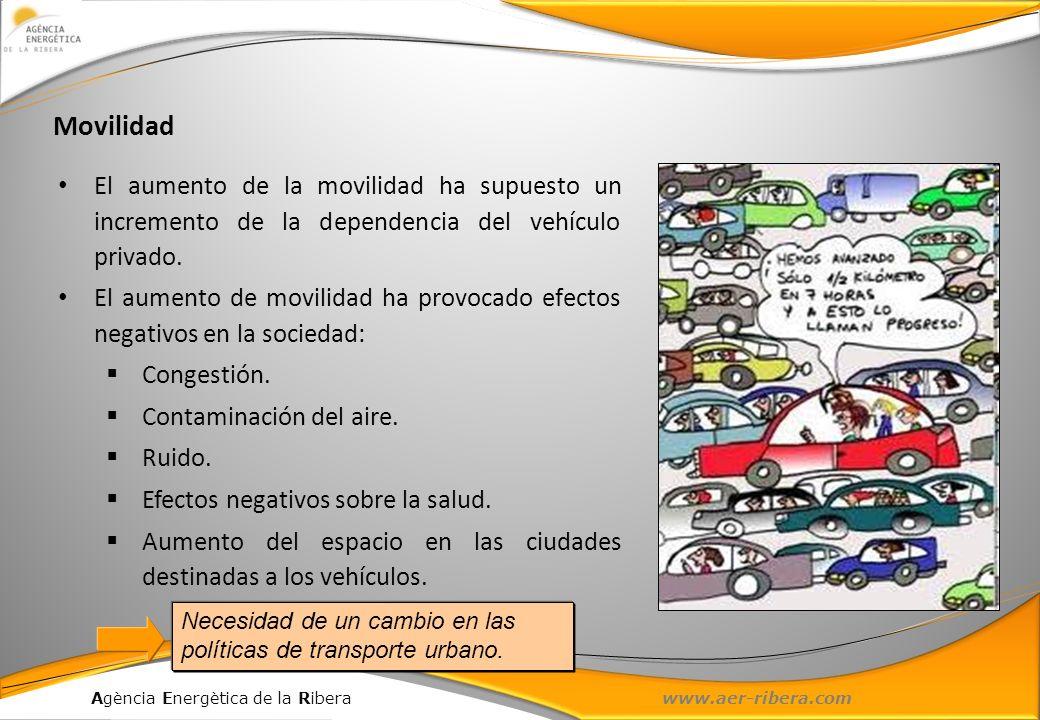 MovilidadEl aumento de la movilidad ha supuesto un incremento de la dependencia del vehículo privado.