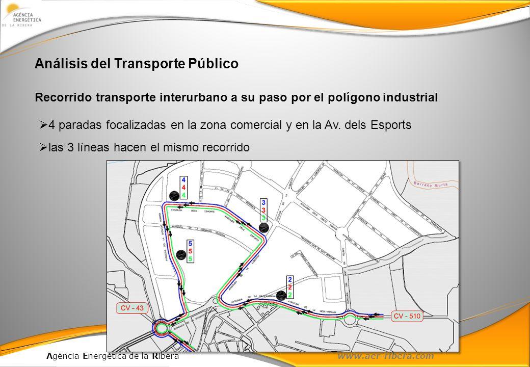 Análisis del Transporte Público
