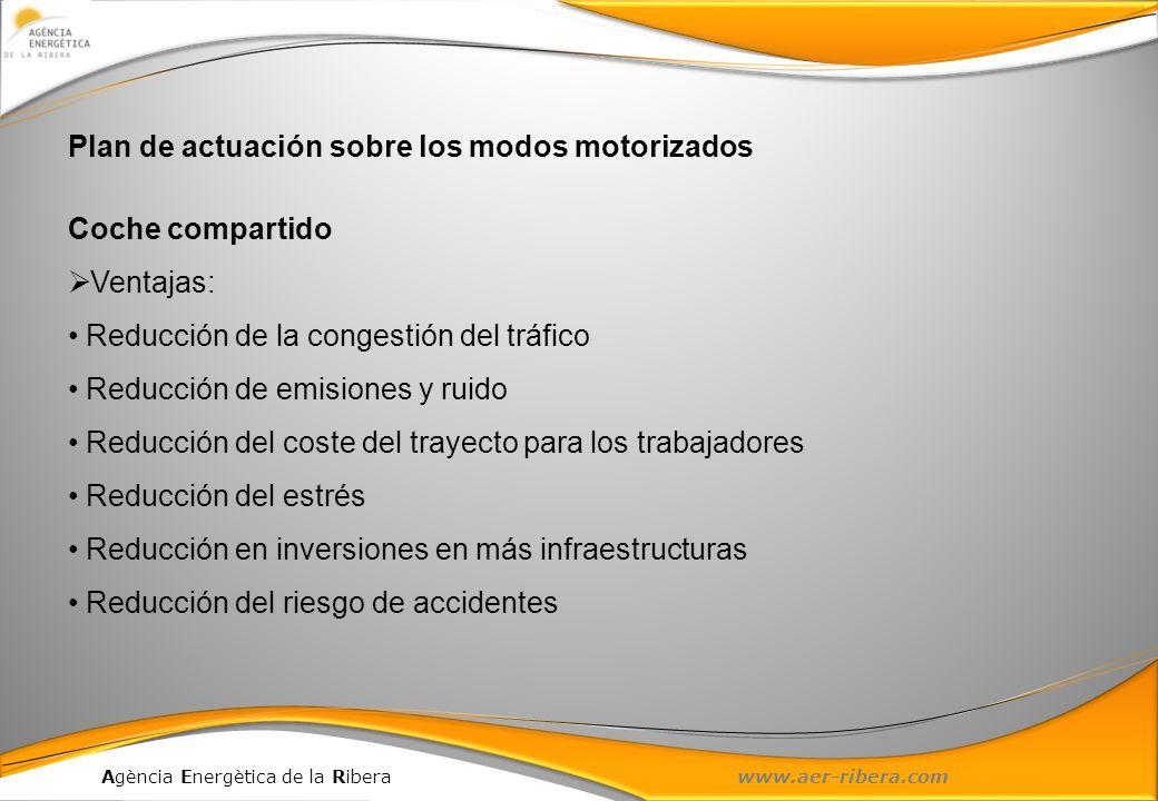 Plan de actuación sobre los modos motorizados