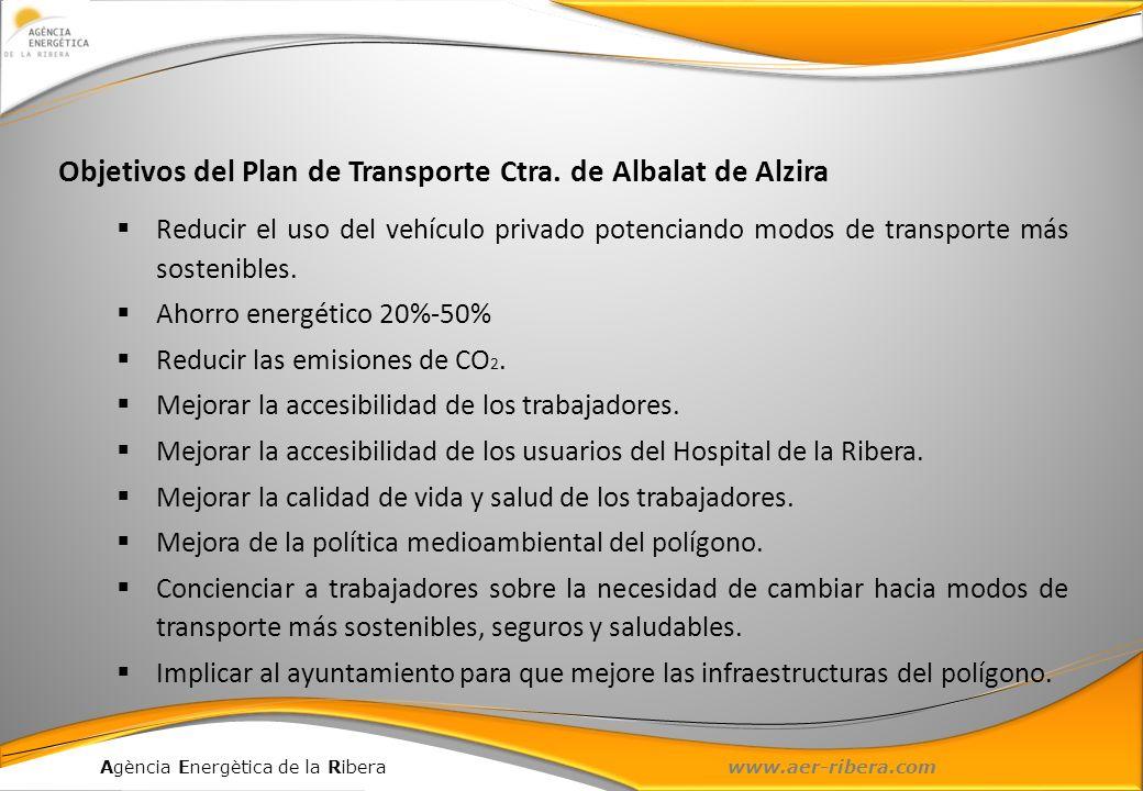 Objetivos del Plan de Transporte Ctra. de Albalat de Alzira