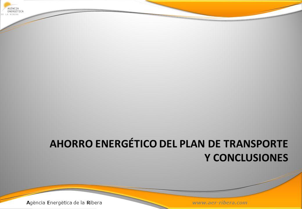 AHORRO ENERGÉTICO DEL PLAN DE TRANSPORTE