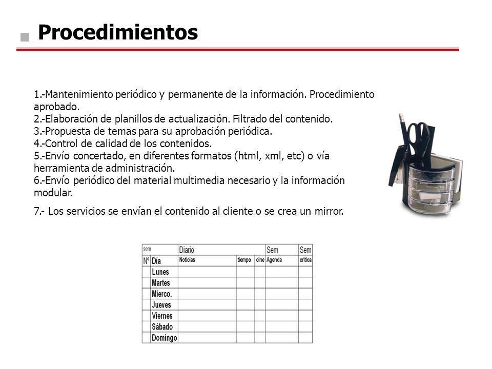 Procedimientos 1.1 Análisis y documentación