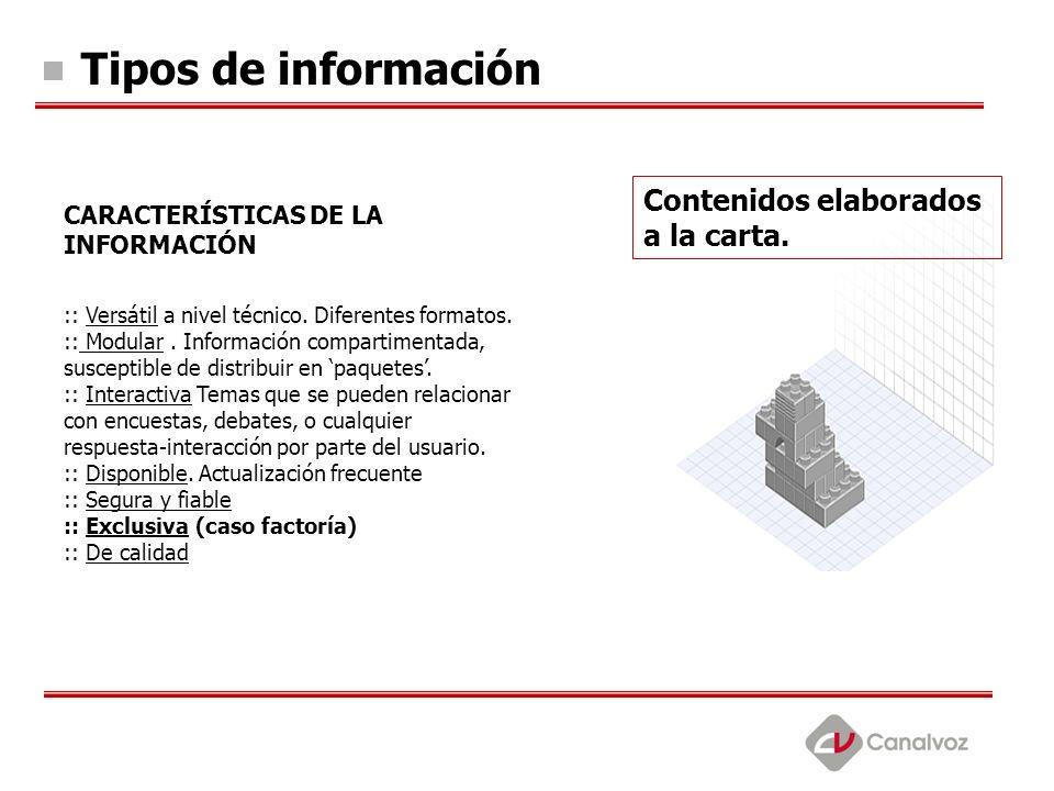 Tipos de información 1.1 Análisis y documentación