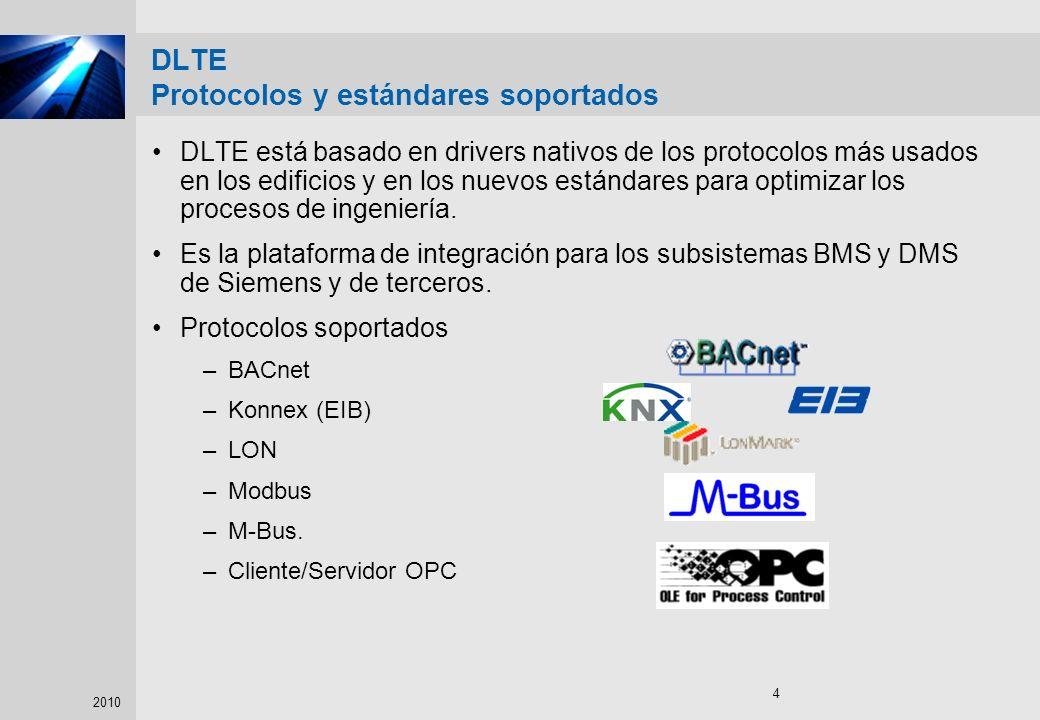 DLTE Protocolos y estándares soportados