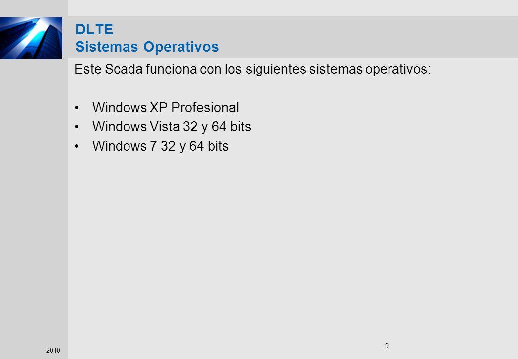 DLTE Sistemas Operativos