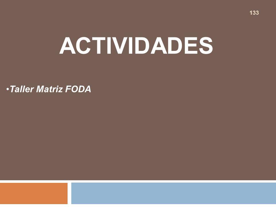 ACTIVIDADES Taller Matriz FODA