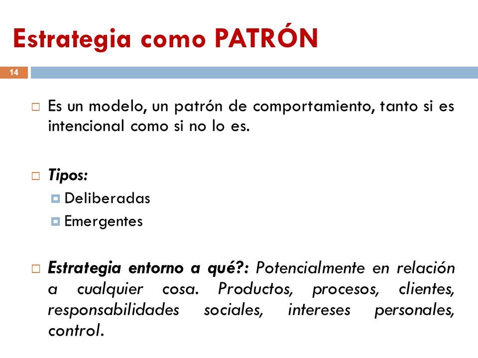 Estrategia como PATRÓN