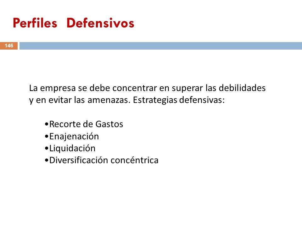 Perfiles DefensivosLa empresa se debe concentrar en superar las debilidades y en evitar las amenazas. Estrategias defensivas: