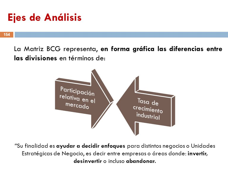 Ejes de AnálisisLa Matriz BCG representa, en forma gráfica las diferencias entre las divisiones en términos de: