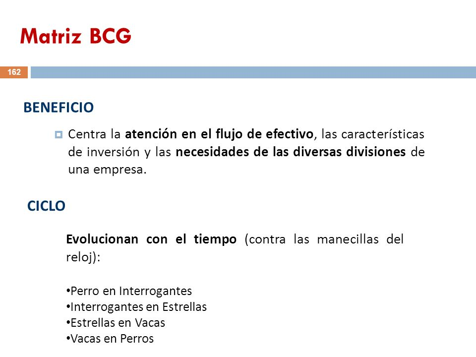 Matriz BCG BENEFICIO CICLO