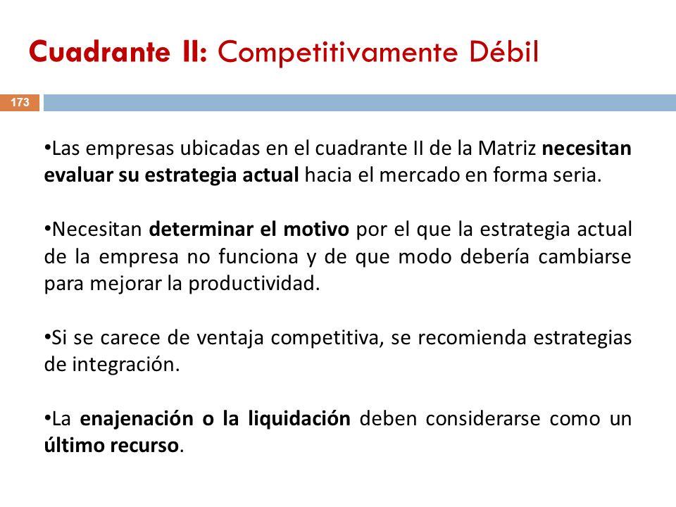 Cuadrante II: Competitivamente Débil