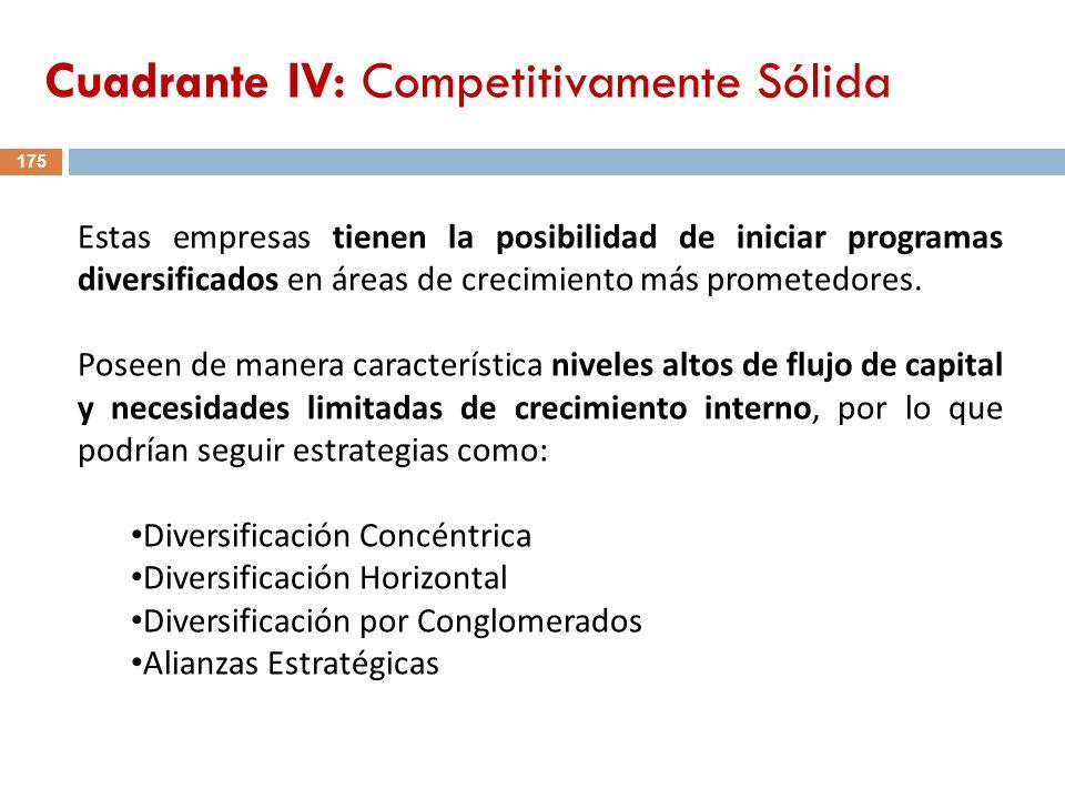 Cuadrante IV: Competitivamente Sólida