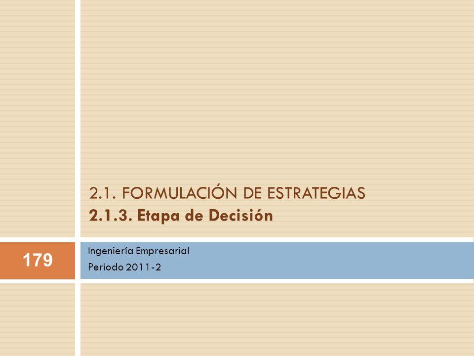 2.1. FORMULACIÓN DE ESTRATEGIAS 2.1.3. Etapa de Decisión