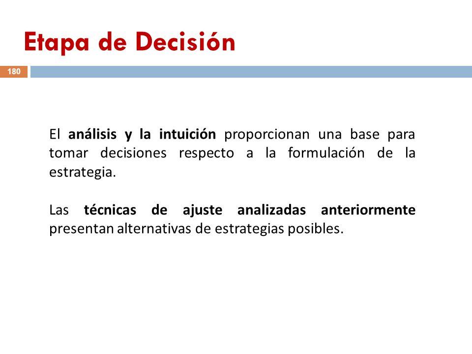 Etapa de Decisión El análisis y la intuición proporcionan una base para tomar decisiones respecto a la formulación de la estrategia.