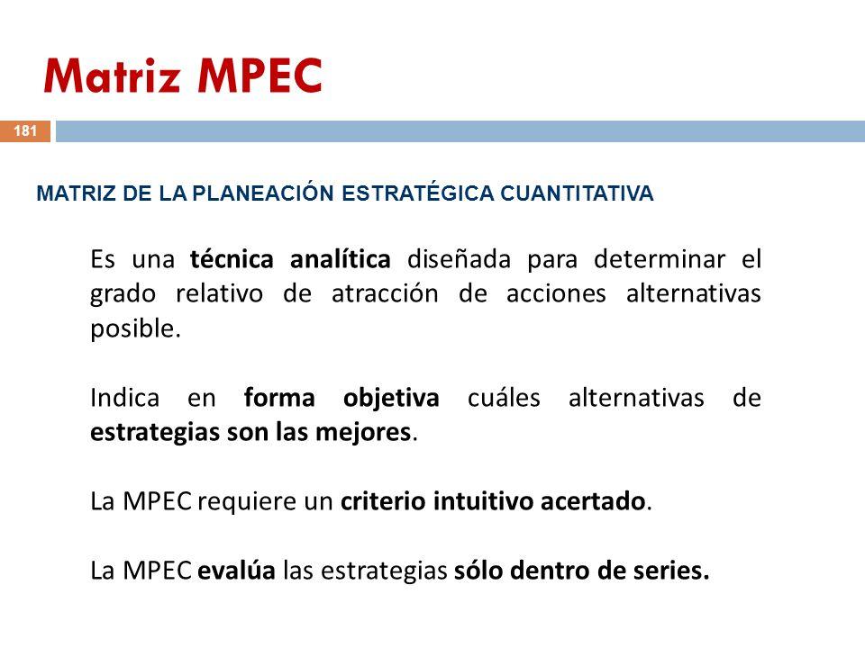 Matriz MPEC MATRIZ DE LA PLANEACIÓN ESTRATÉGICA CUANTITATIVA.