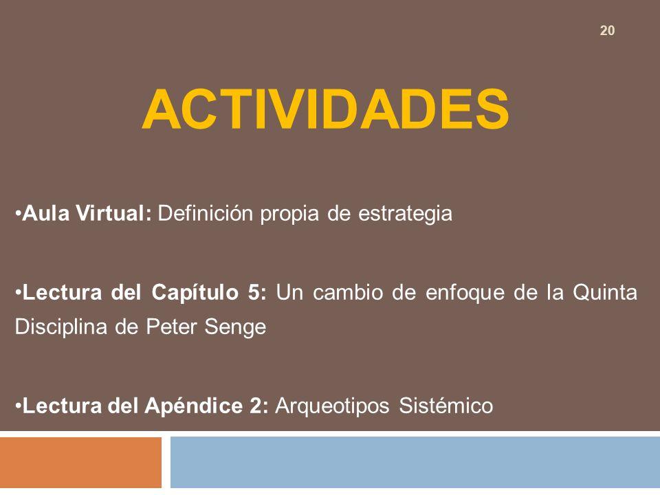 ACTIVIDADES Aula Virtual: Definición propia de estrategia