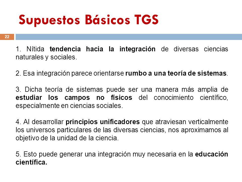 Supuestos Básicos TGS 1. Nítida tendencia hacia la integración de diversas ciencias naturales y sociales.