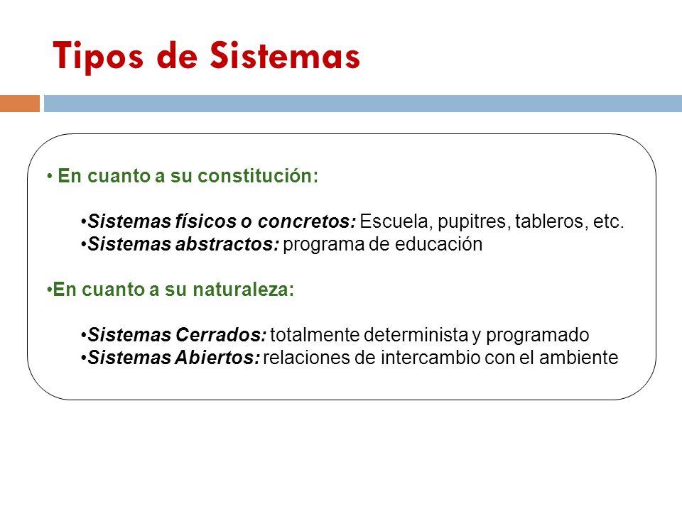Tipos de Sistemas En cuanto a su constitución: