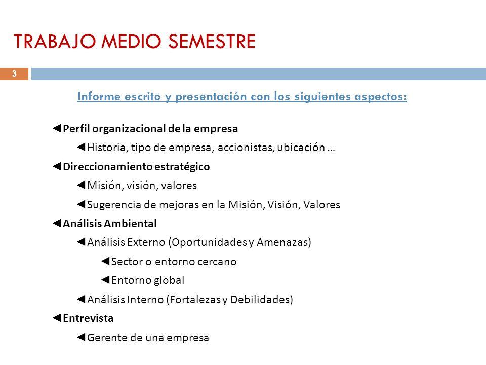 Informe escrito y presentación con los siguientes aspectos: