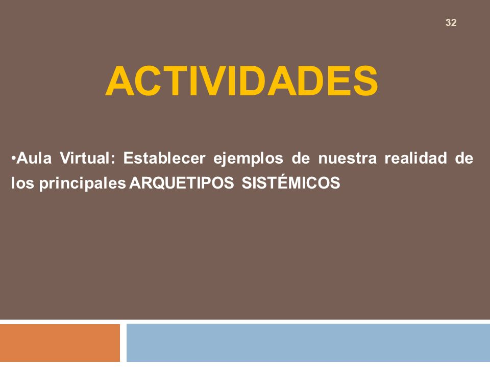 ACTIVIDADES Aula Virtual: Establecer ejemplos de nuestra realidad de los principales ARQUETIPOS SISTÉMICOS.