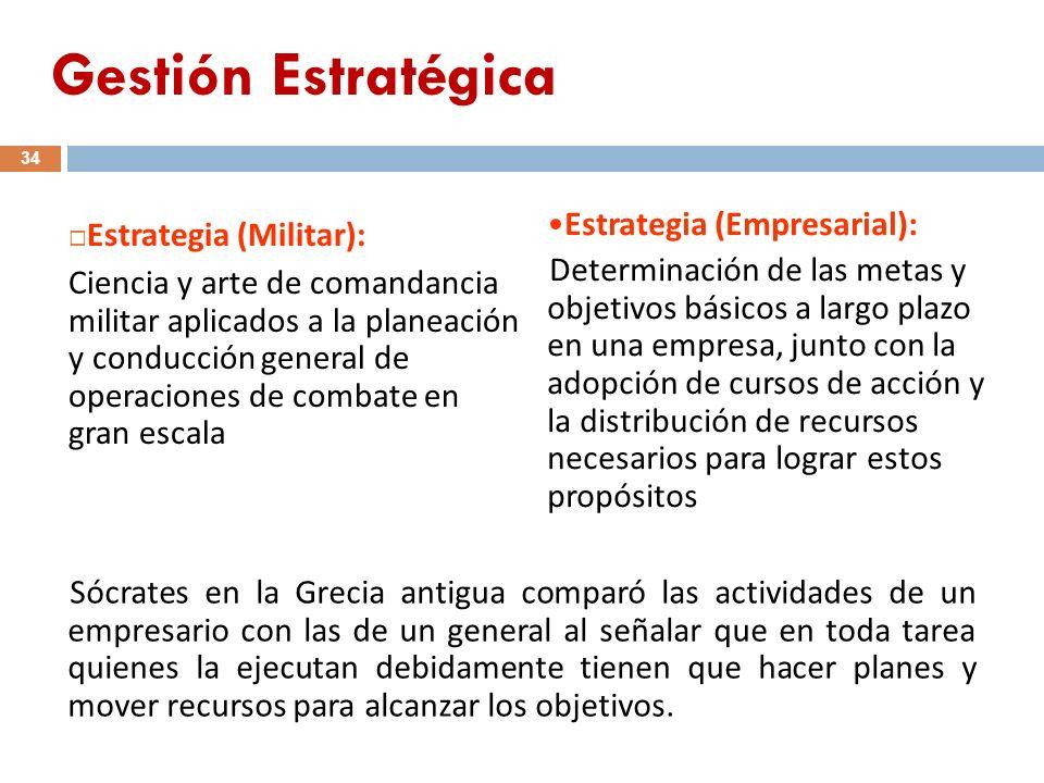 Gestión Estratégica Estrategia (Empresarial): Estrategia (Militar):