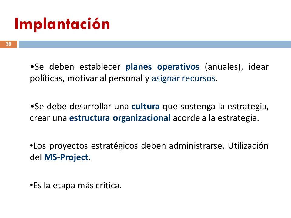 ImplantaciónSe deben establecer planes operativos (anuales), idear políticas, motivar al personal y asignar recursos.