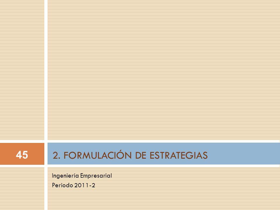 2. FORMULACIÓN DE ESTRATEGIAS