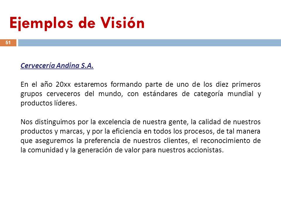 Ejemplos de Visión Cervecería Andina S.A.