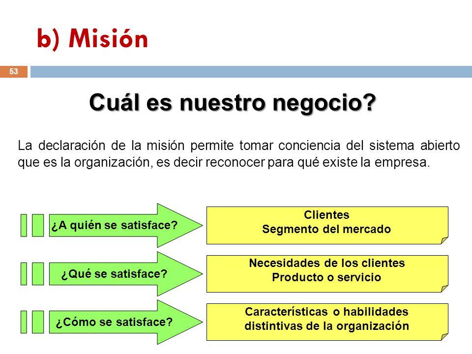 b) Misión Cuál es nuestro negocio