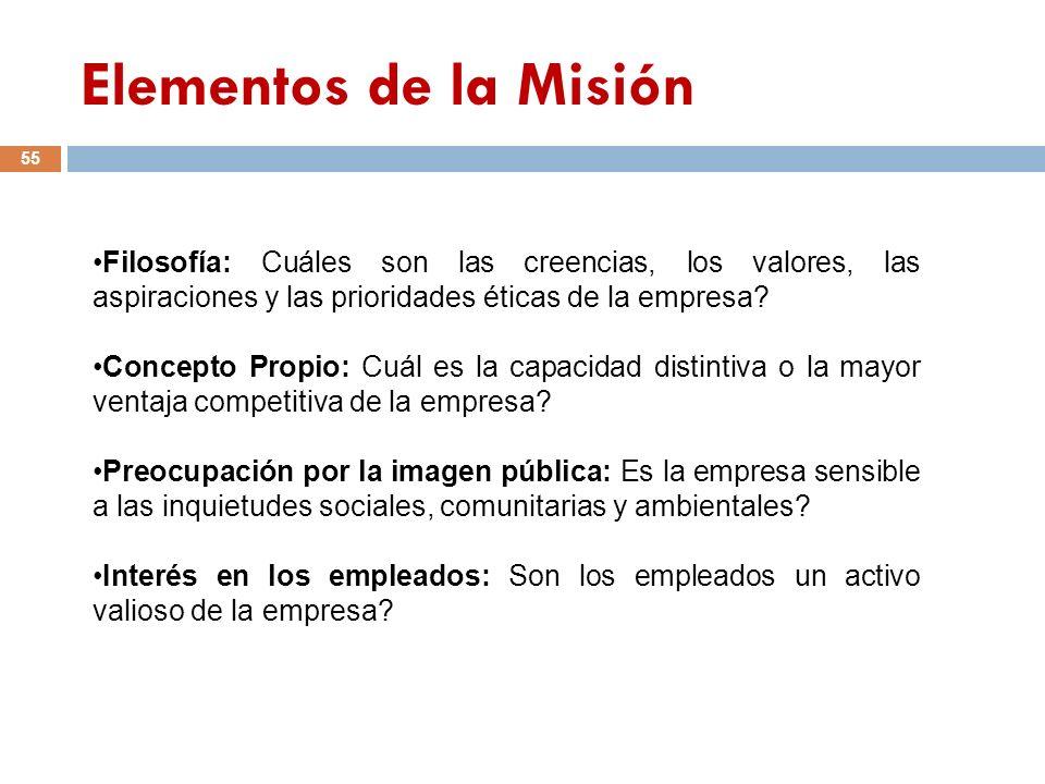 Elementos de la Misión Filosofía: Cuáles son las creencias, los valores, las aspiraciones y las prioridades éticas de la empresa