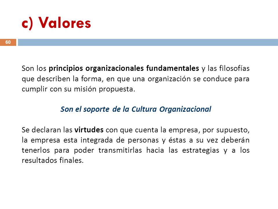 Son el soporte de la Cultura Organizacional