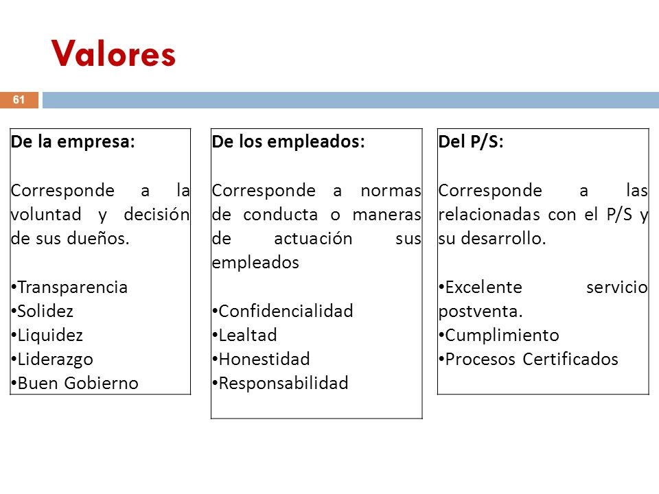 Valores De la empresa: Corresponde a la voluntad y decisión de sus dueños. Transparencia. Solidez.