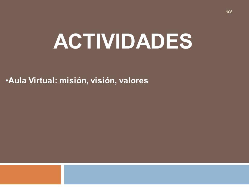 ACTIVIDADES Aula Virtual: misión, visión, valores