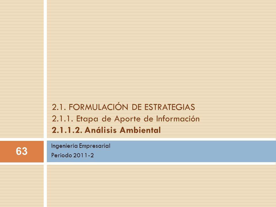 2. 1. FORMULACIÓN DE ESTRATEGIAS 2. 1. 1