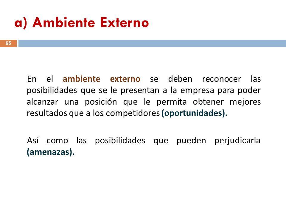 a) Ambiente Externo