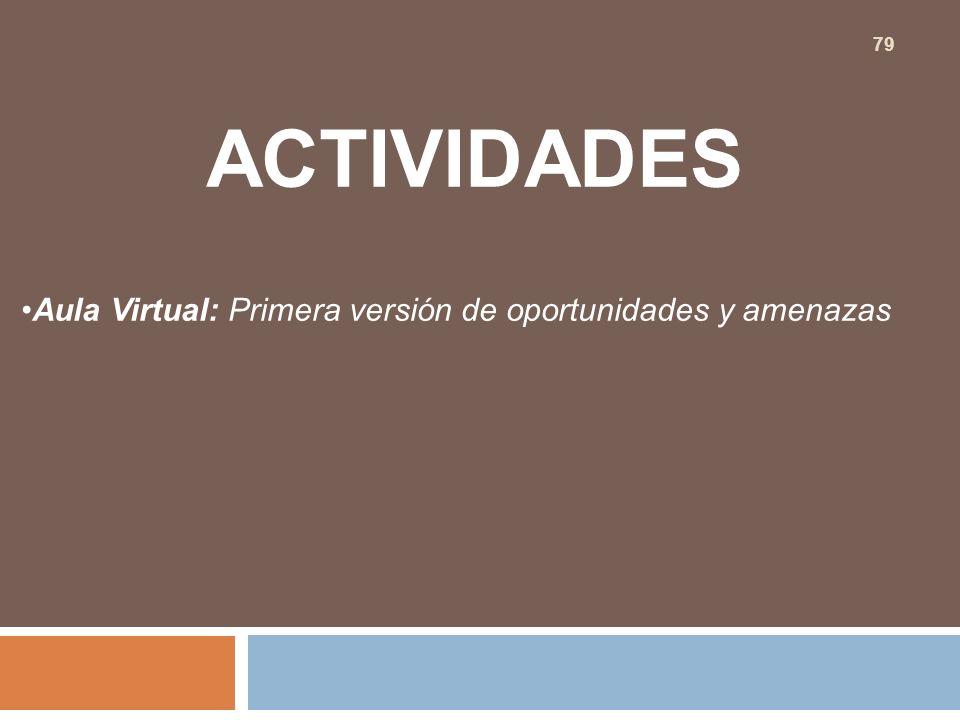 ACTIVIDADES Aula Virtual: Primera versión de oportunidades y amenazas
