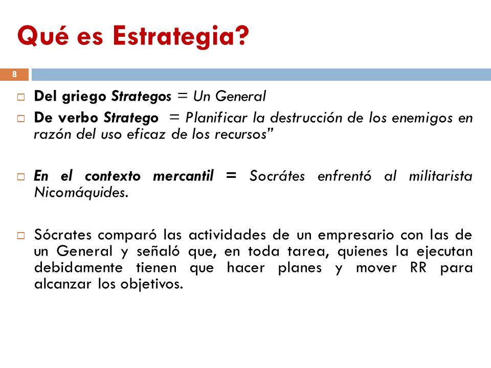 Qué es Estrategia Del griego Strategos = Un General