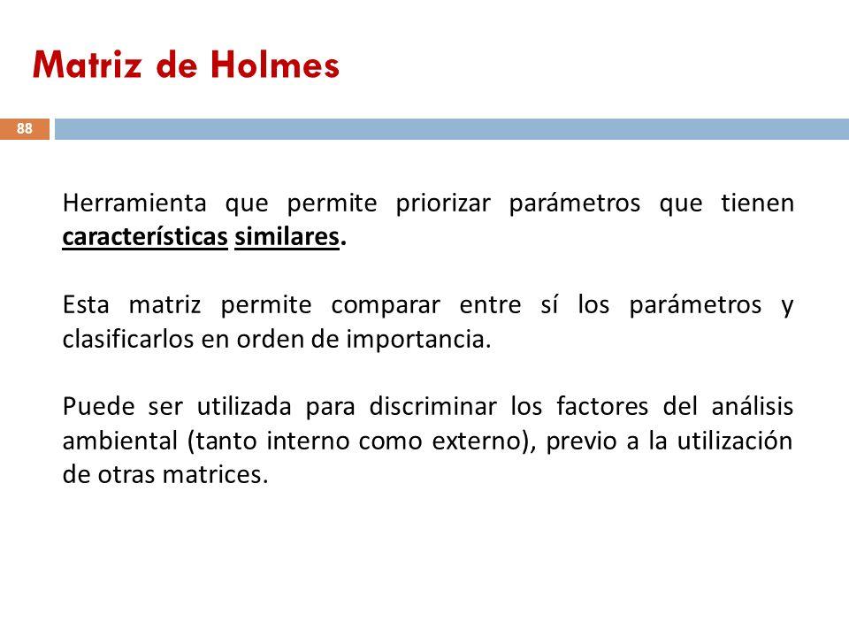 Matriz de Holmes Herramienta que permite priorizar parámetros que tienen características similares.