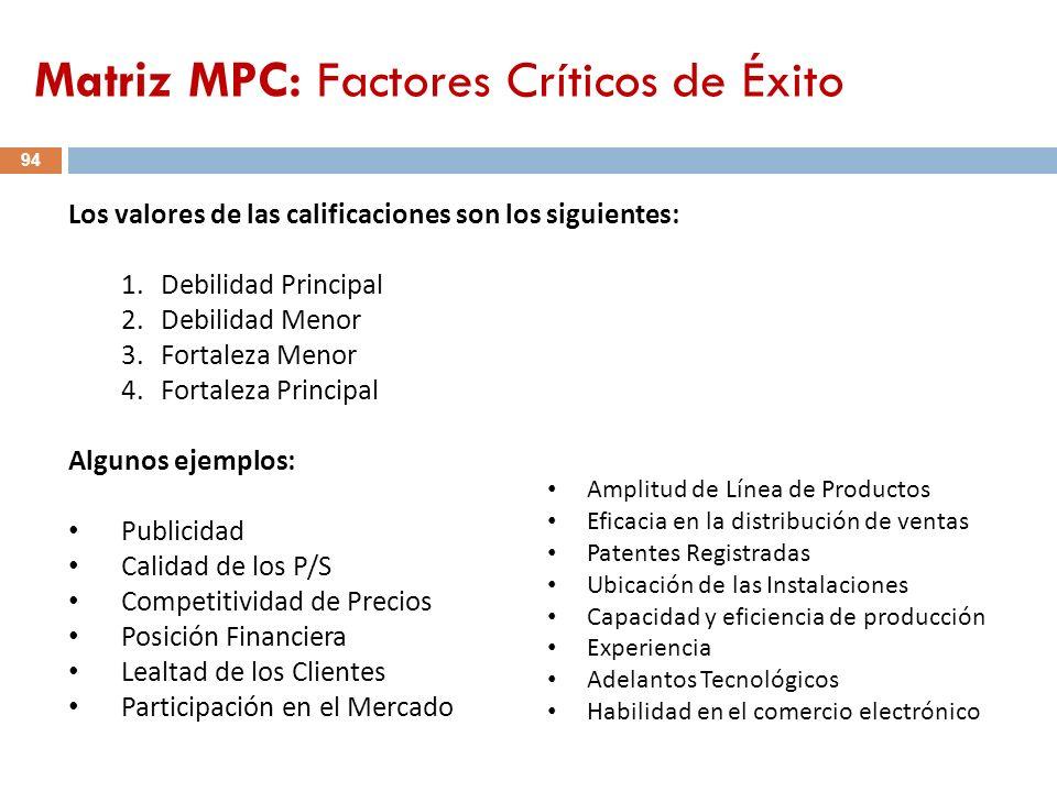 Matriz MPC: Factores Críticos de Éxito