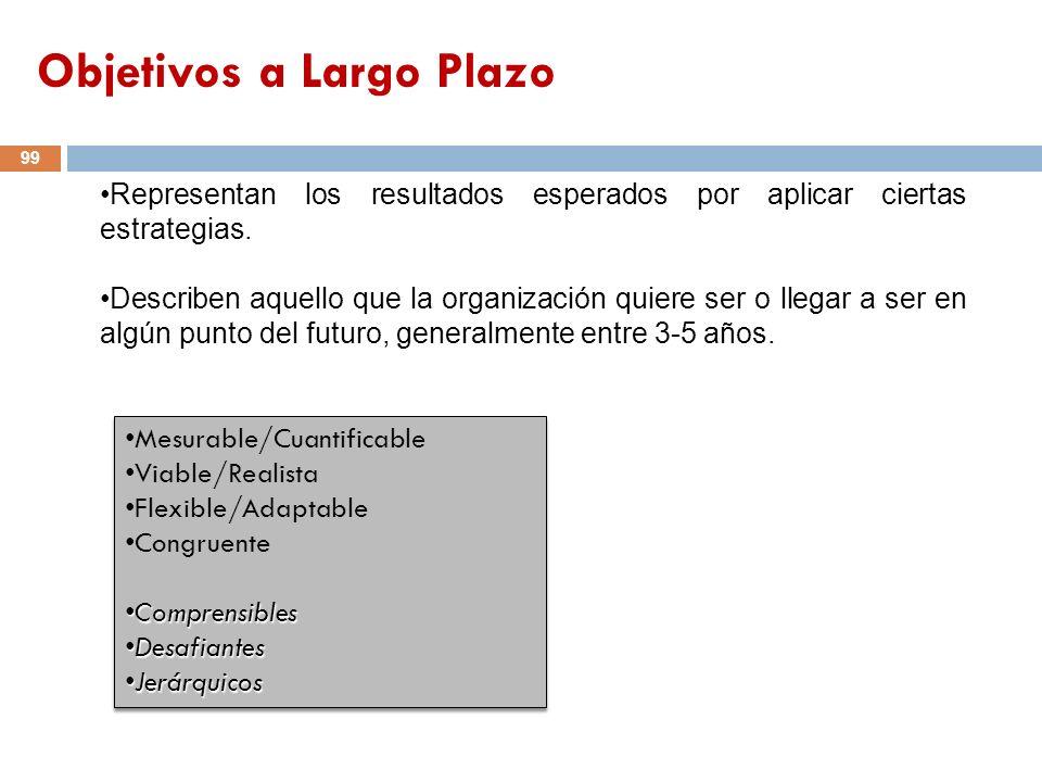 Objetivos a Largo Plazo