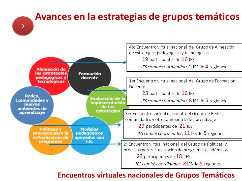 Avances en la estrategias de grupos temáticos