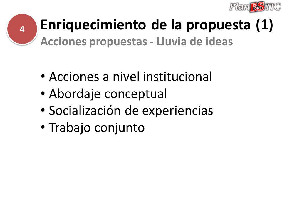 Enriquecimiento de la propuesta (1)