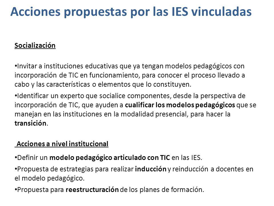 Acciones propuestas por las IES vinculadas