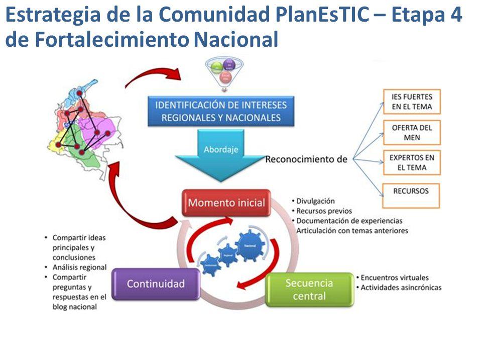Estrategia de la Comunidad PlanEsTIC – Etapa 4 de Fortalecimiento Nacional