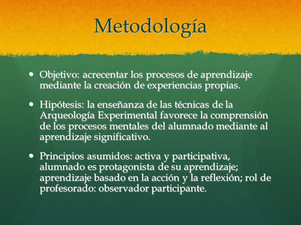 Metodología Objetivo: acrecentar los procesos de aprendizaje mediante la creación de experiencias propias.