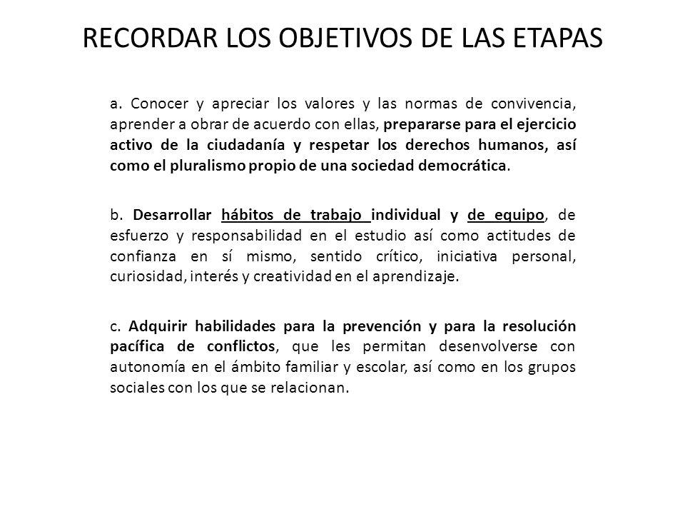 RECORDAR LOS OBJETIVOS DE LAS ETAPAS