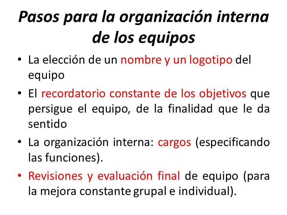 Pasos para la organización interna de los equipos